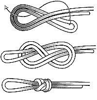 Завязывание узла восьмерка