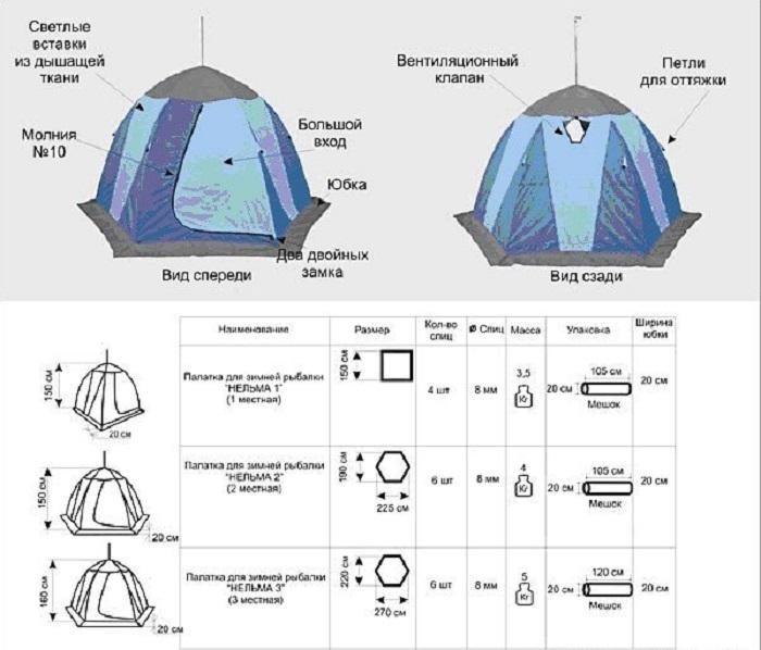 картинки палатки Нельма