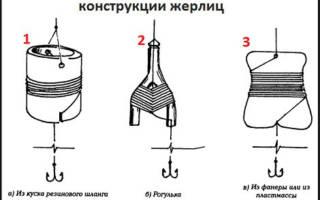 Конструкции жерлиц