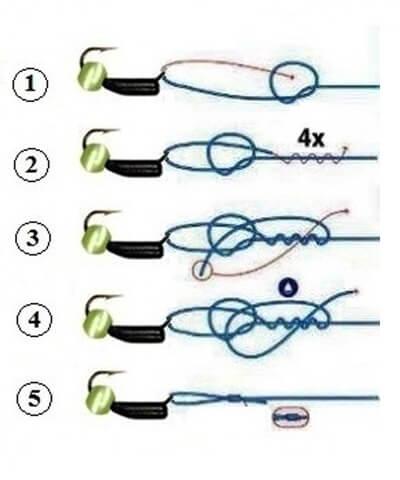Как привязать мормышку с ушком второй способ