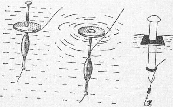 принцип действия сигнализатора