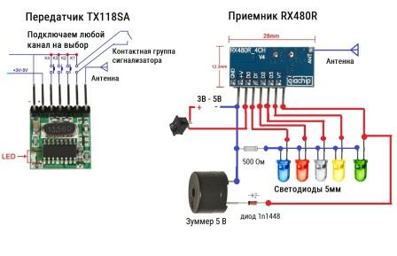 peydzher-dlya-signalizatora-mini.jpg
