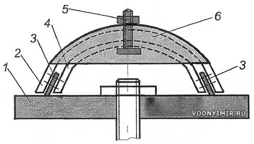 Рис. 5. Общий вид приспособления для заточки ножей ледобура
